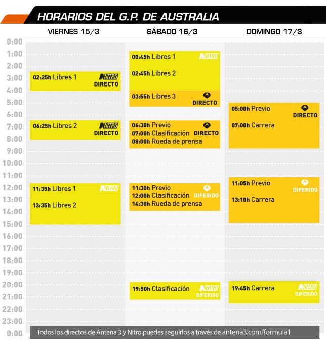 horarios_gp_2013_australia
