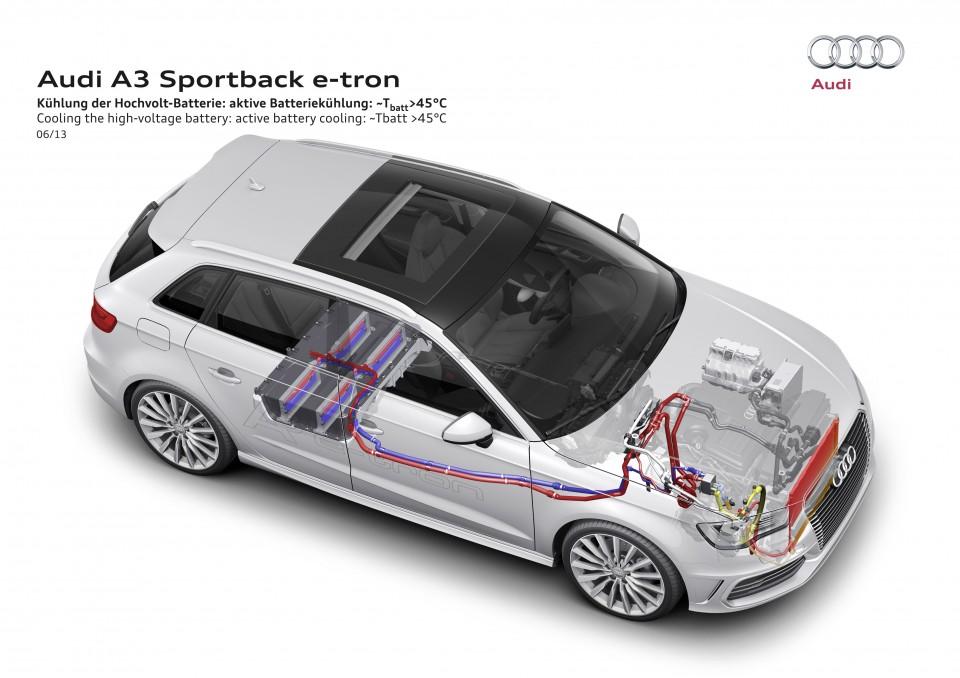 Audi-A3-Sportback-e-tron_24-960x678