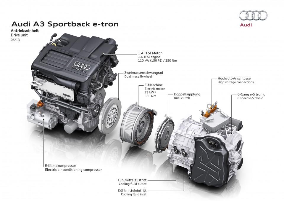 Audi-A3-Sportback-e-tron_27-960x678
