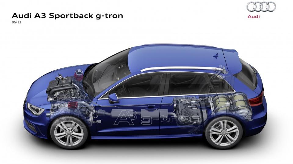Audi-A3-Sportback-g-tron_10-960x678